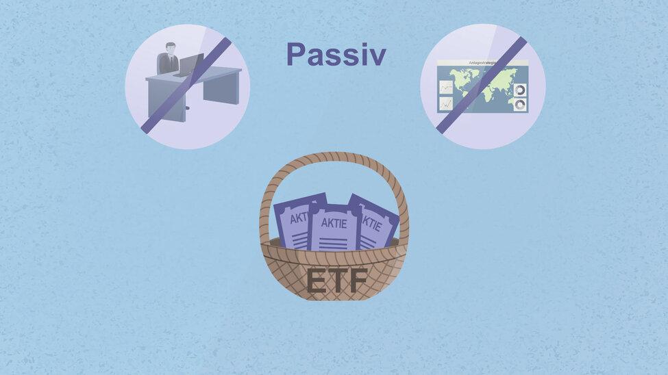Darstellung eines passiven ETFs