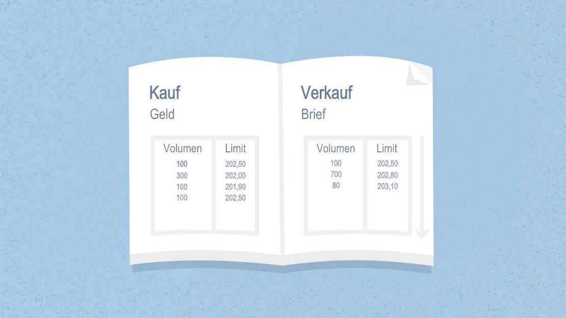 Xetra Orderbuch