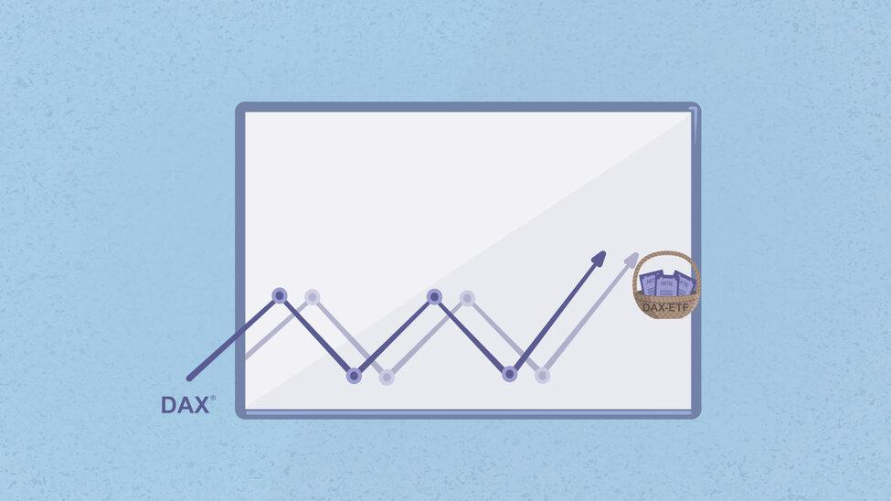 Darstellung eines DAX ETF Charts