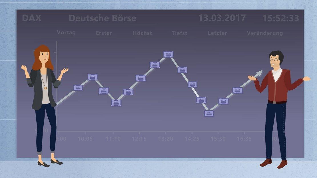 Was ist ein Chart